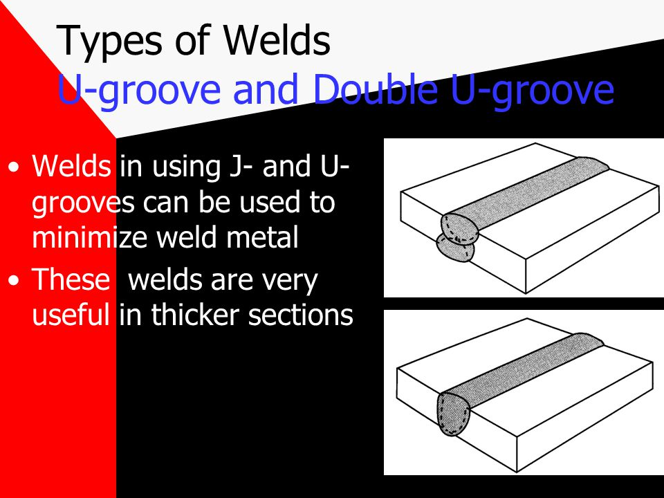 Types of Welds U-groove and Double U-groove