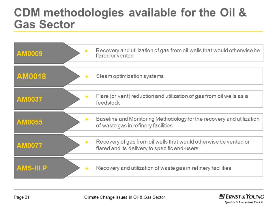 CDM methodologies available for the Oil & Gas Sector