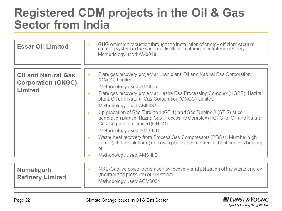 Registered CDM projects in the Oil & Gas Sector from India