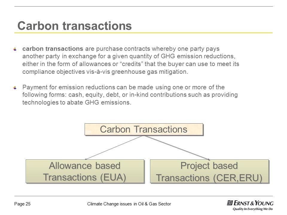 Carbon transactions Carbon Transactions