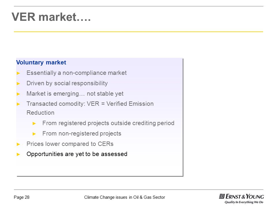 VER market…. Voluntary market Essentially a non-compliance market