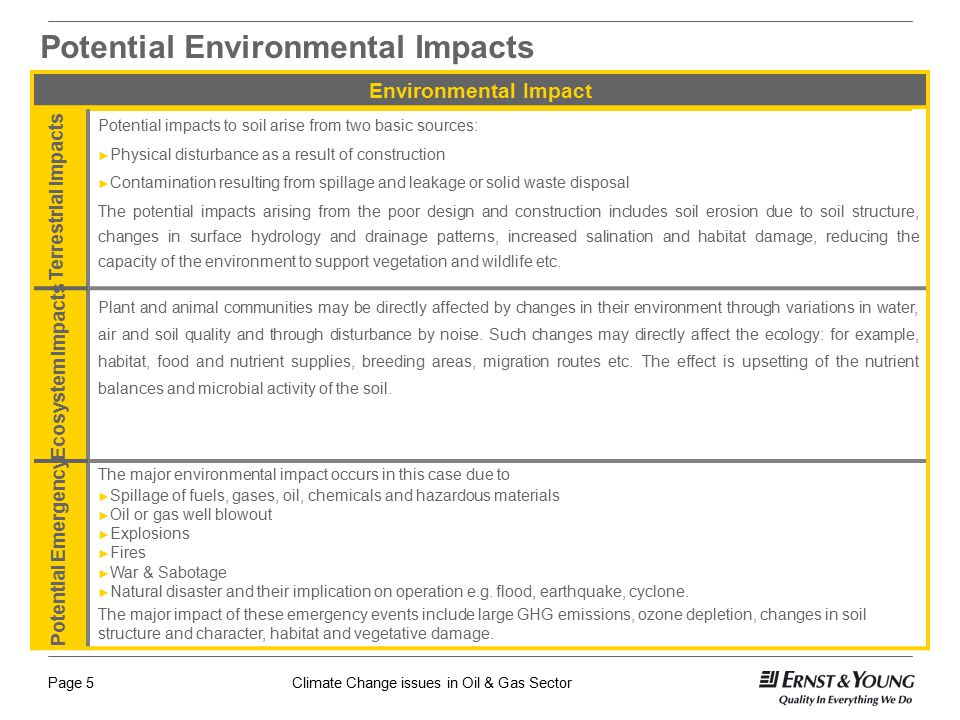 Potential Environmental Impacts
