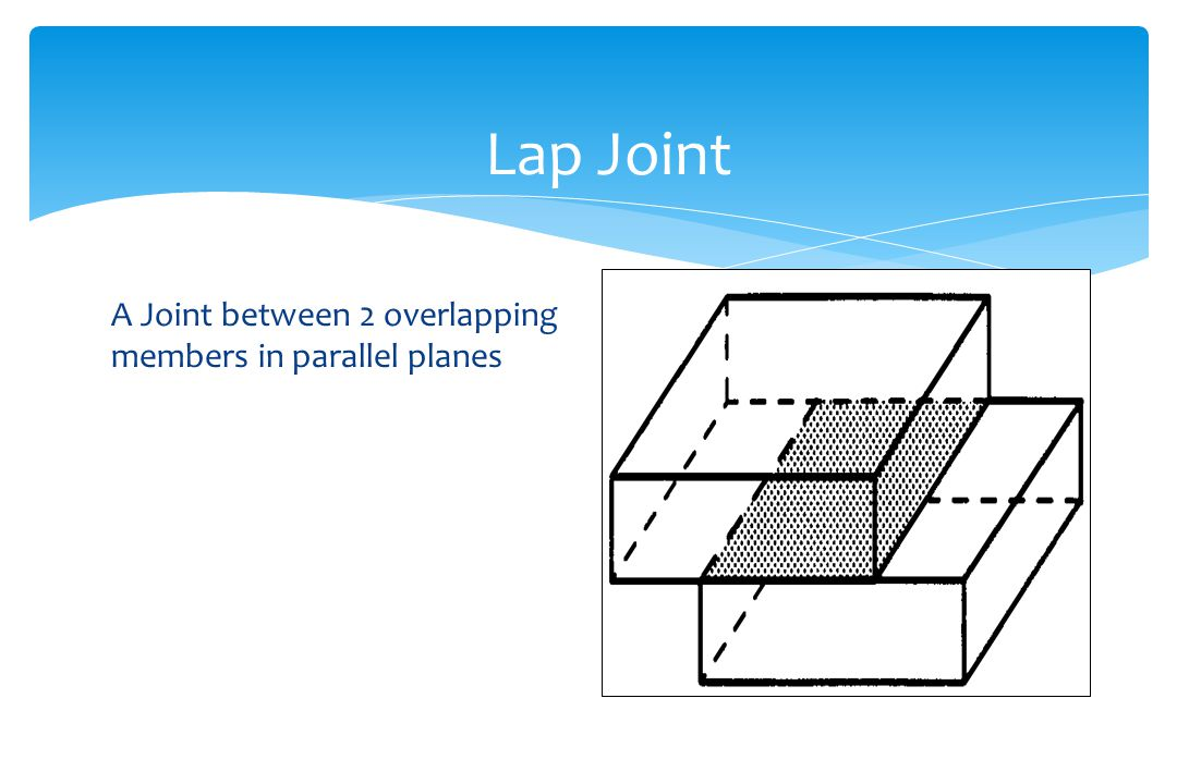 Lap Joint A Joint between 2 overlapping members in parallel planes
