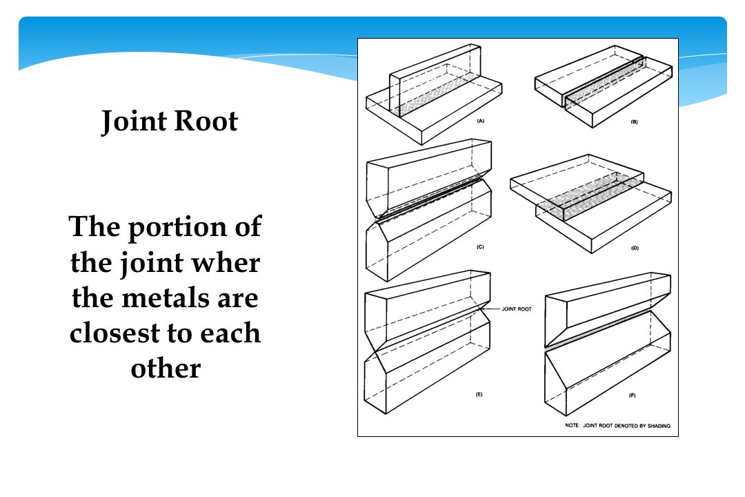 The portion of the joint wher the metals are closest to each other