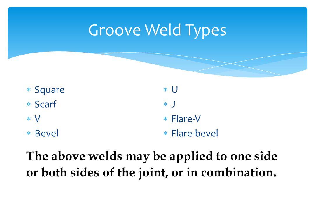 Groove Weld Types Square. Scarf. V. Bevel. U. J. Flare-V. Flare-bevel.