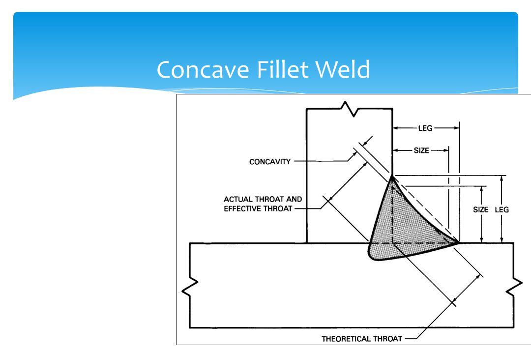 Concave Fillet Weld