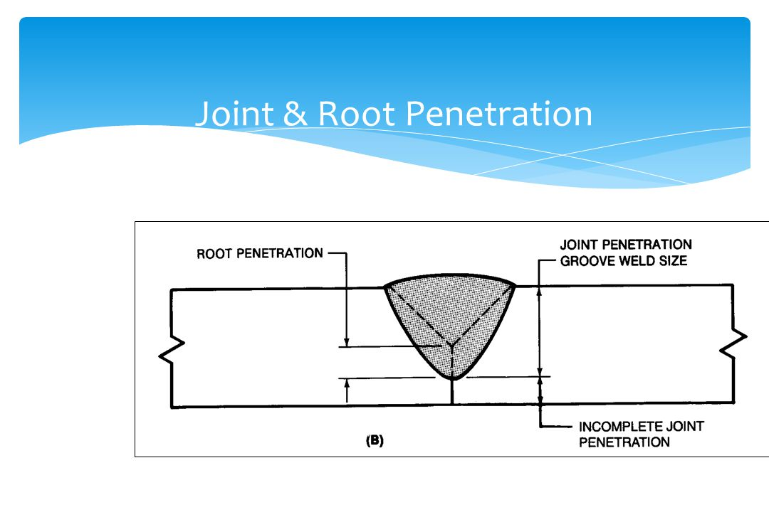 Joint & Root Penetration