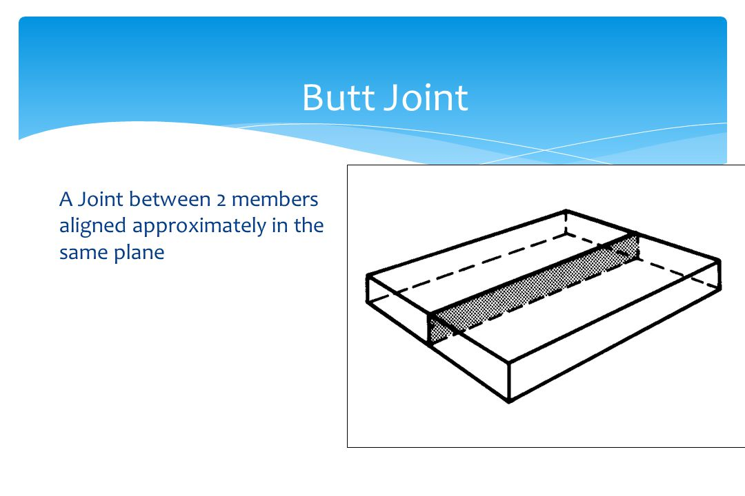 Butt Joint A Joint between 2 members aligned approximately in the same plane