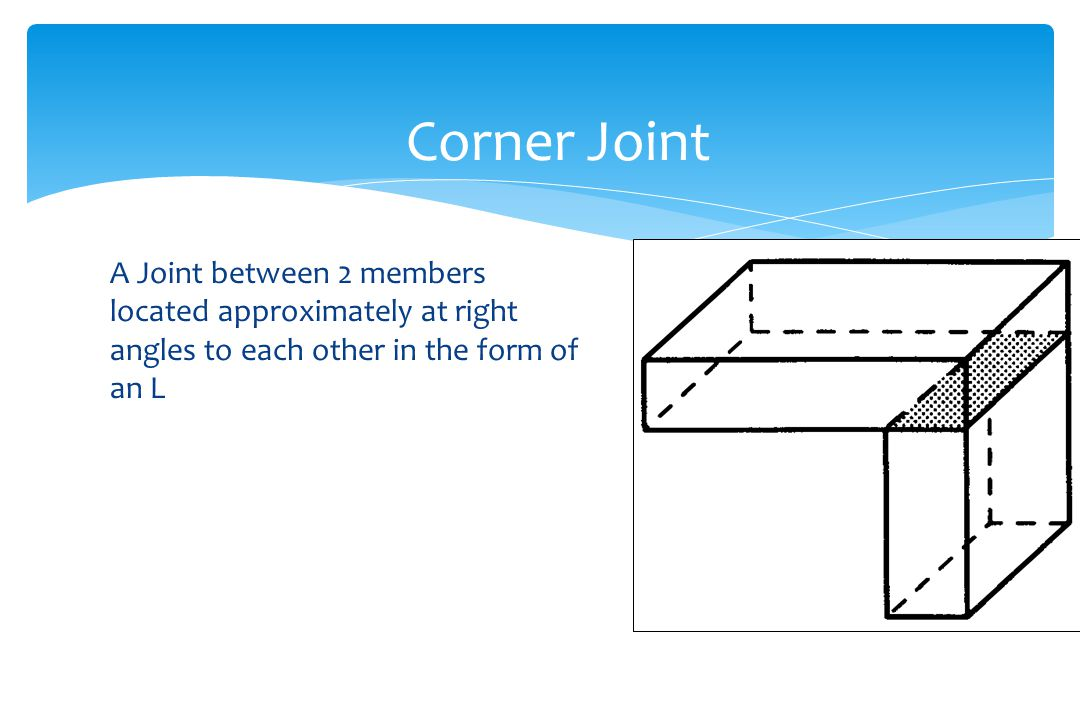 Corner Joint A Joint between 2 members located approximately at right angles to each other in the form of an L.