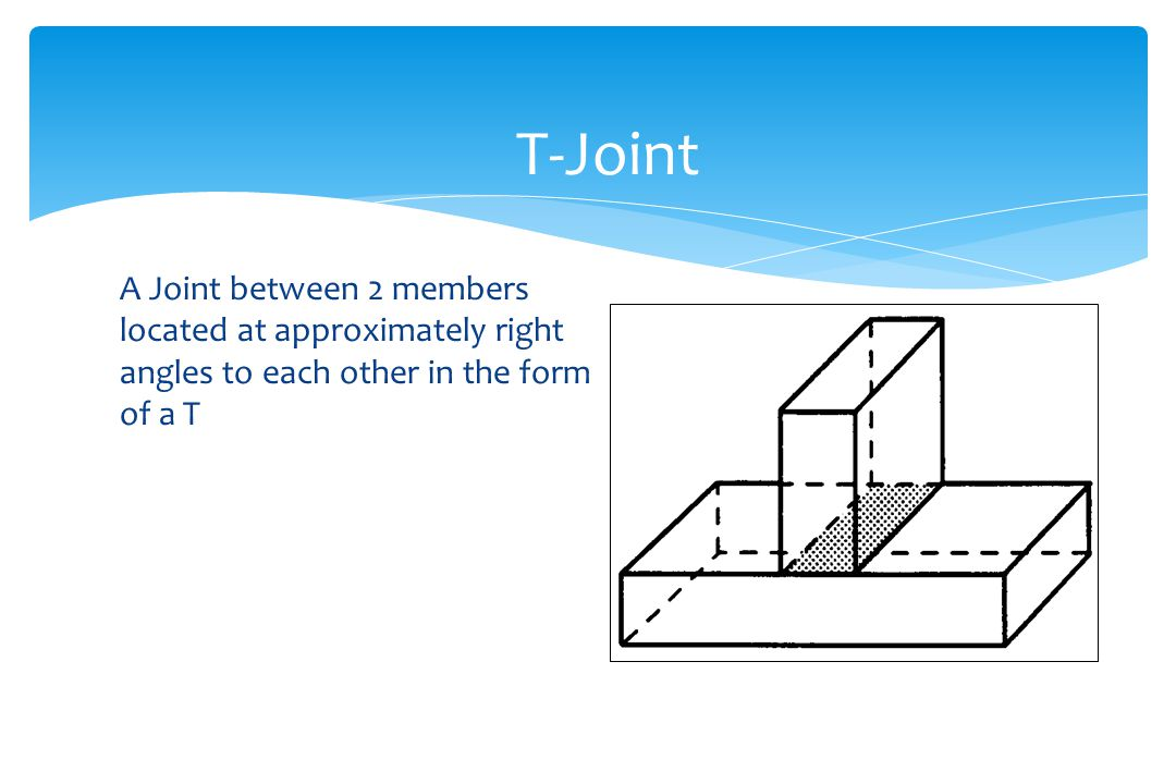 T-Joint A Joint between 2 members located at approximately right angles to each other in the form of a T.