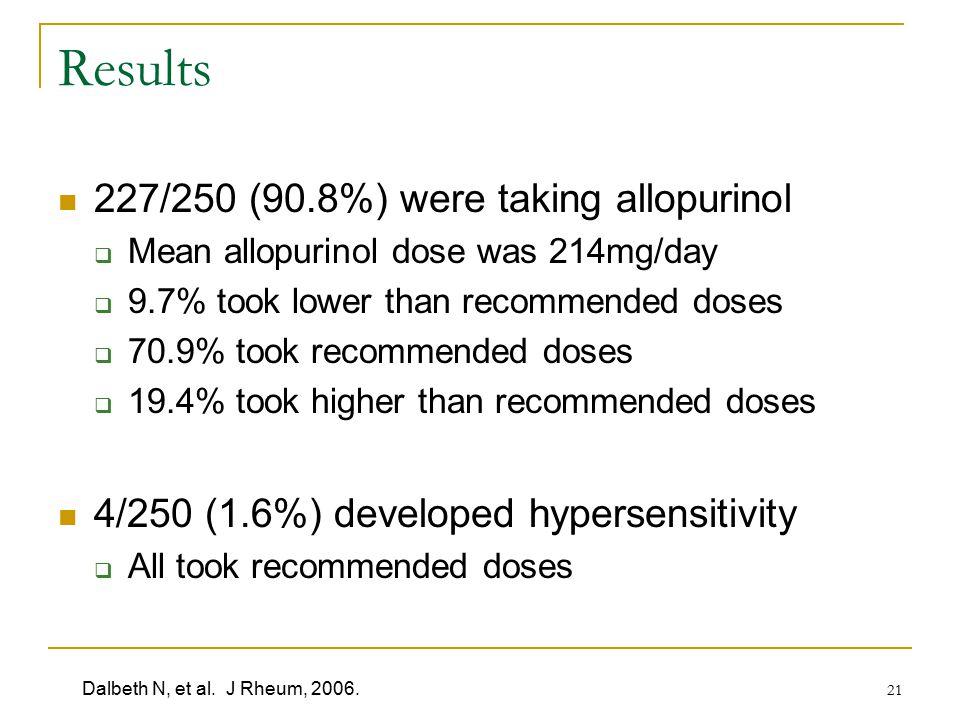 Results 227/250 (90.8%) were taking allopurinol