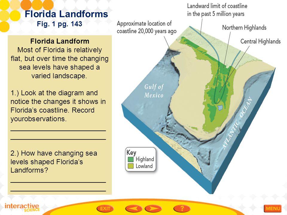 Florida Landforms Fig. 1 pg. 143 Florida Landform