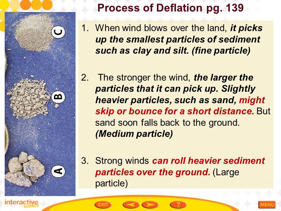 Process of Deflation pg. 139