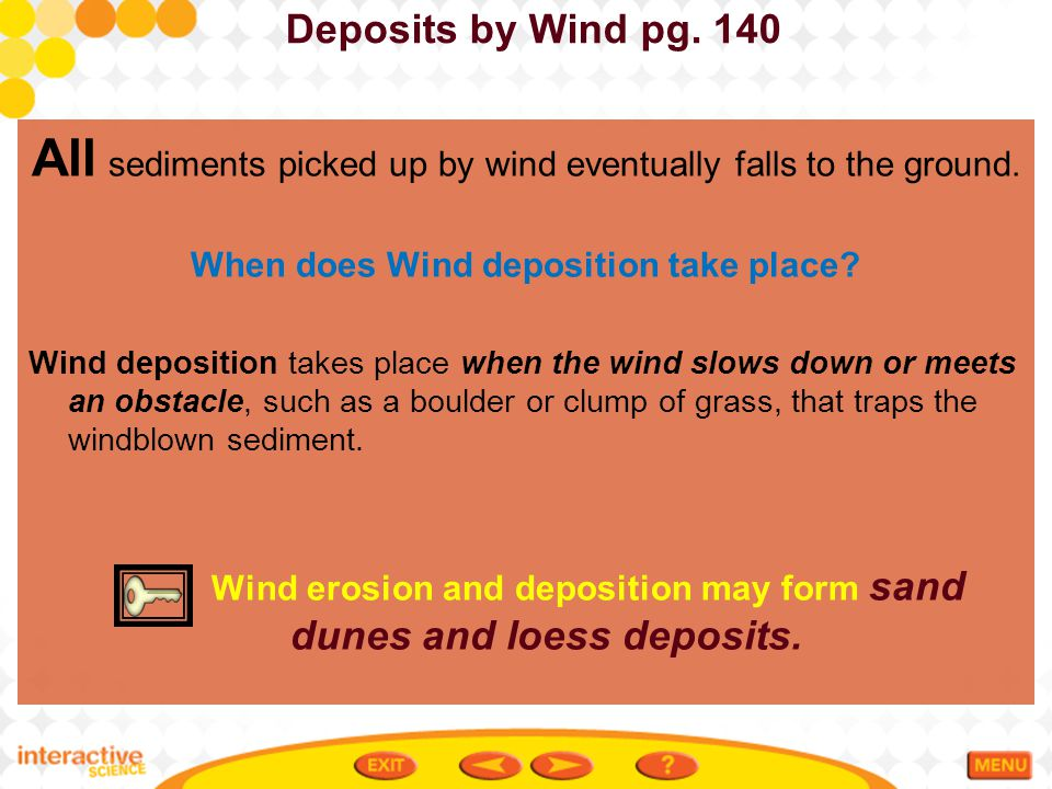 All sediments picked up by wind eventually falls to the ground.