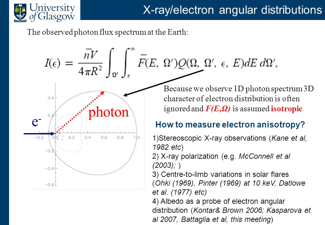 Compton scattering in pictures