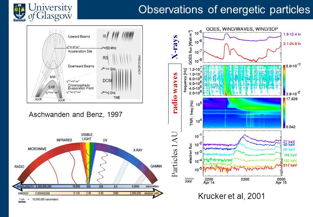 X-ray spectrum of solar flares