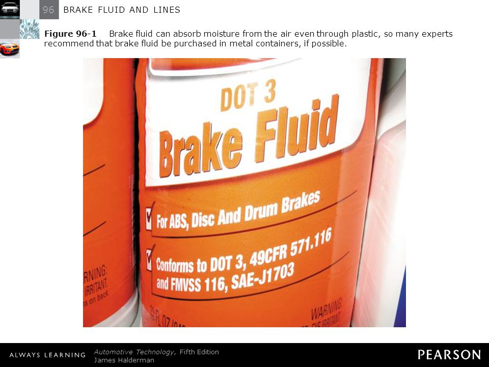 Figure 96-1 Brake fluid can absorb moisture from the air even through plastic, so many experts recommend that brake fluid be purchased in metal containers, if possible.