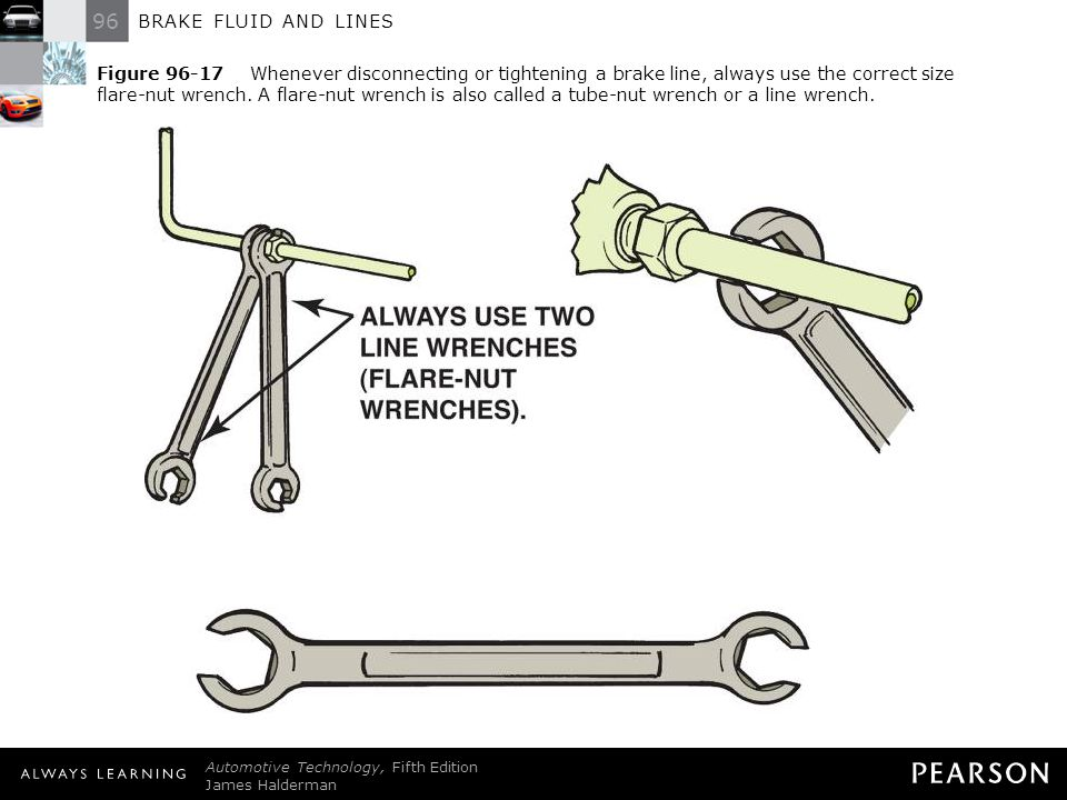 Figure 96-17 Whenever disconnecting or tightening a brake line, always use the correct size flare-nut wrench. A flare-nut wrench is also called a tube-nut wrench or a line wrench.