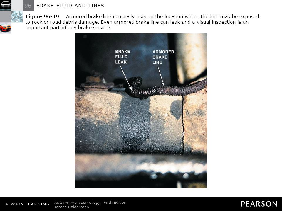 Figure 96-19 Armored brake line is usually used in the location where the line may be exposed to rock or road debris damage. Even armored brake line can leak and a visual inspection is an important part of any brake service.