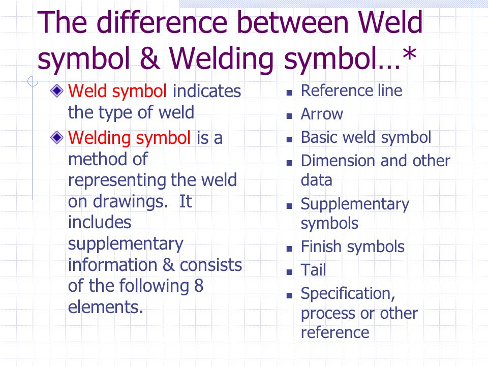 The difference between Weld symbol & Welding symbol…*