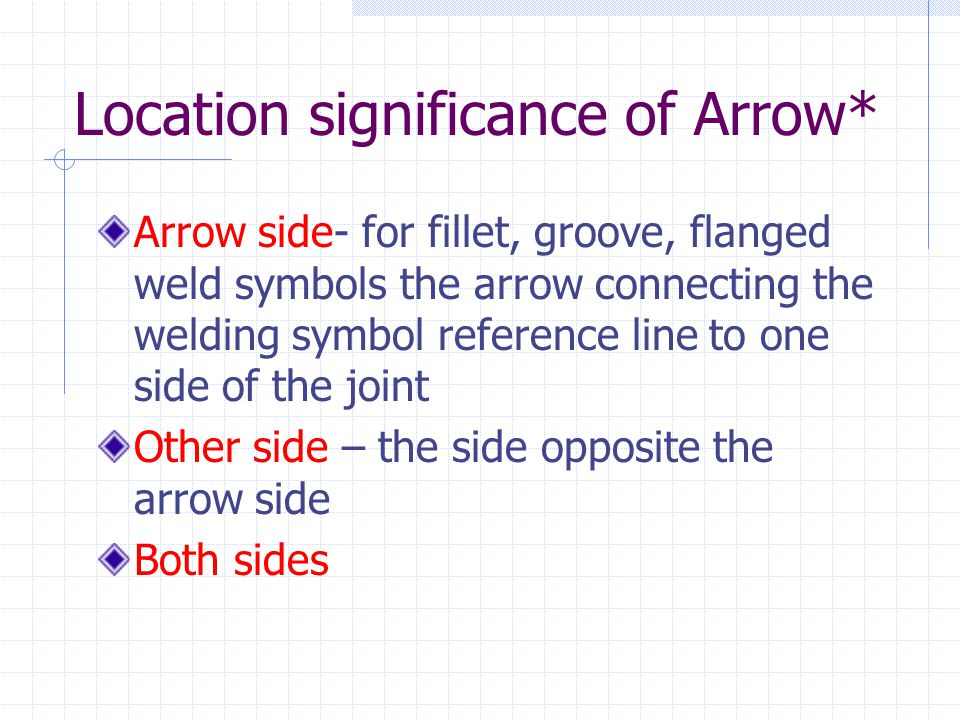 Location significance of Arrow*