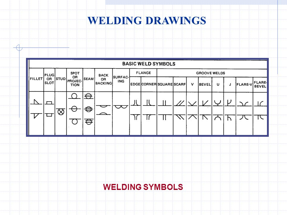 WELDING DRAWINGS WELDING SYMBOLS