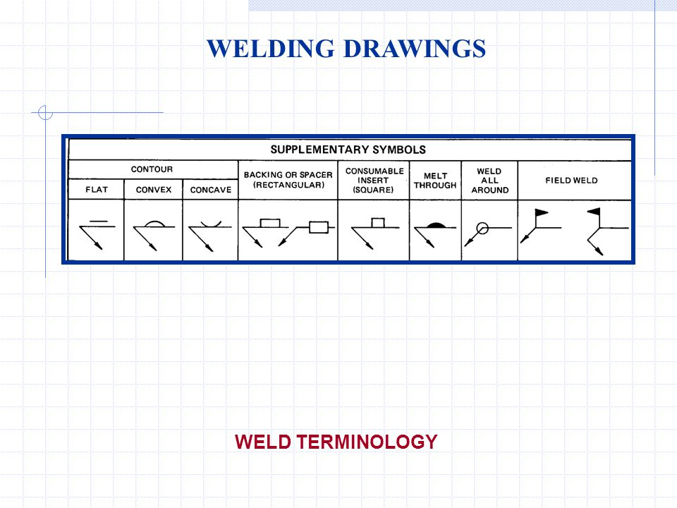 WELDING DRAWINGS WELD TERMINOLOGY
