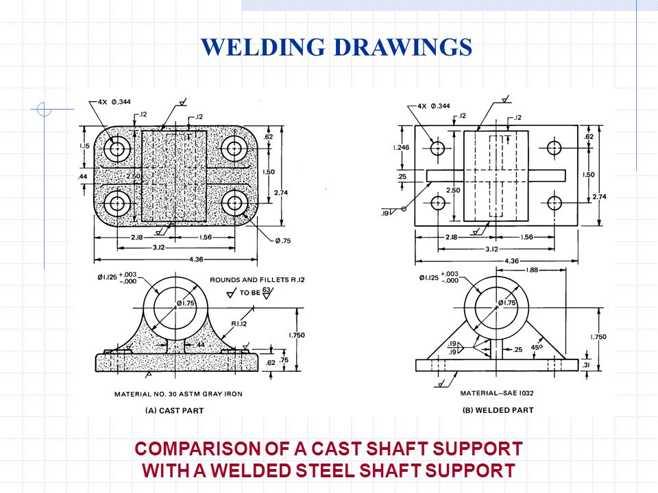 COMPARISON OF A CAST SHAFT SUPPORT WITH A WELDED STEEL SHAFT SUPPORT