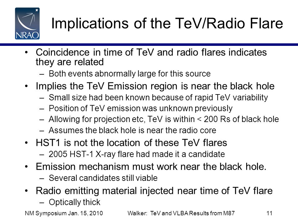 Implications of the TeV/Radio Flare