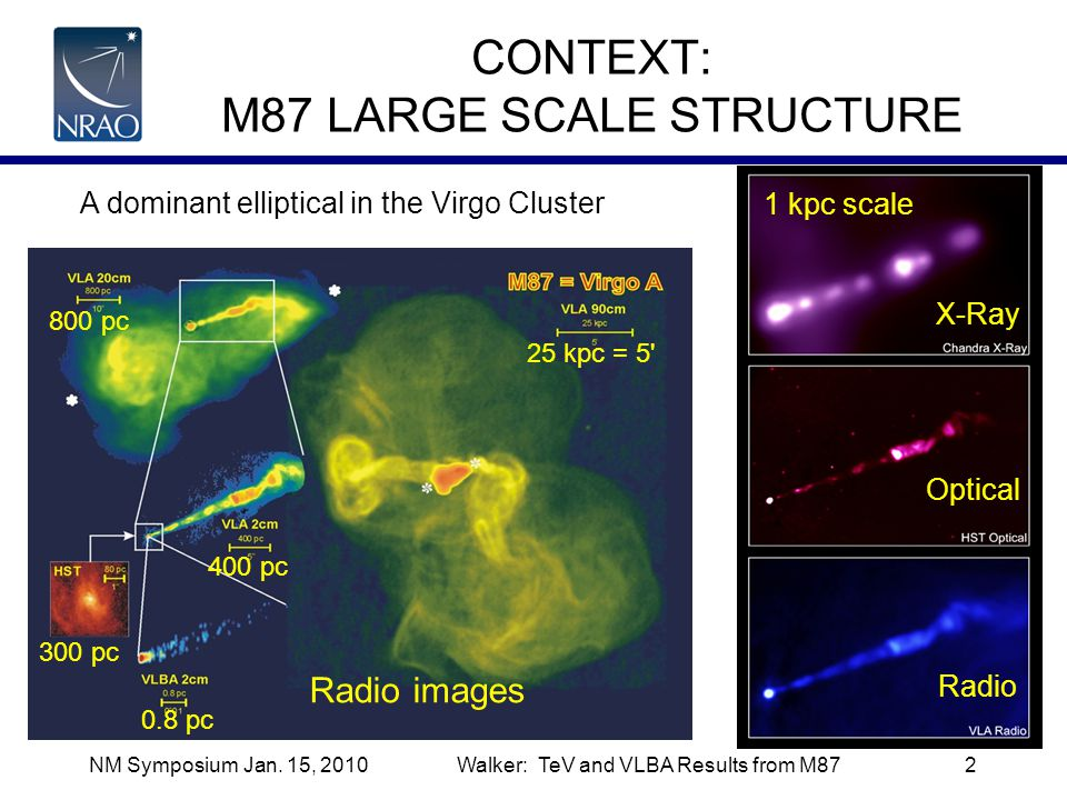 CONTEXT: M87 LARGE SCALE STRUCTURE