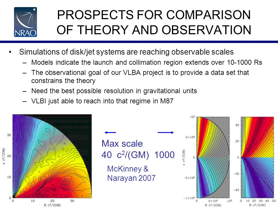 PROSPECTS FOR COMPARISON OF THEORY AND OBSERVATION