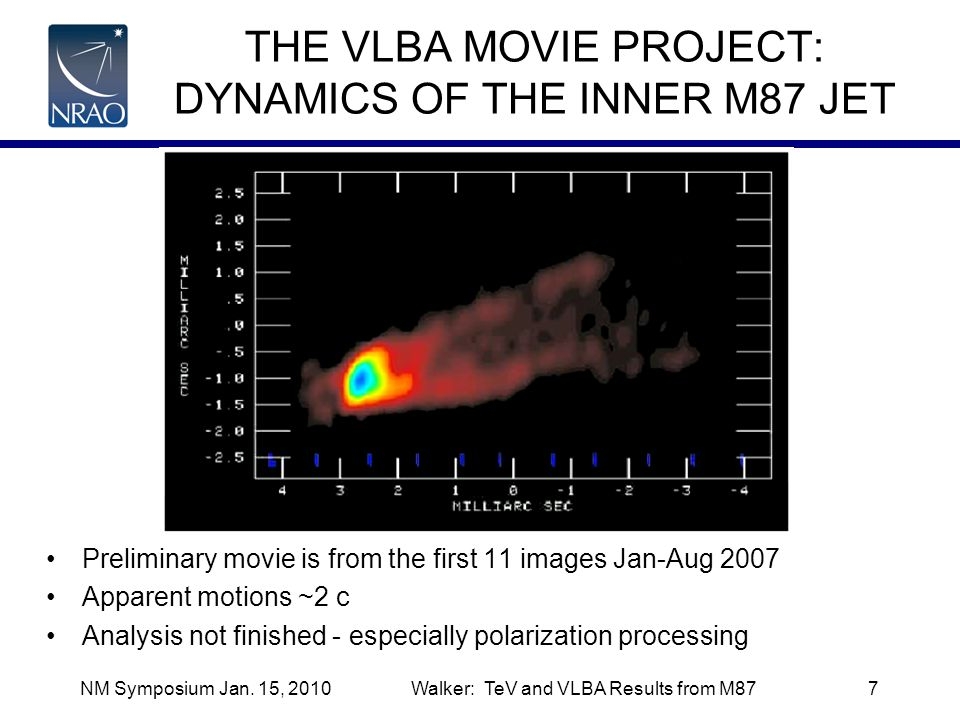 THE VLBA MOVIE PROJECT: DYNAMICS OF THE INNER M87 JET