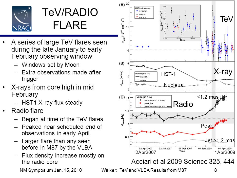 Walker: TeV and VLBA Results from M87