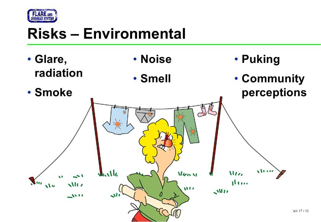 Risks – Environmental Glare, radiation Smoke Noise Smell Puking