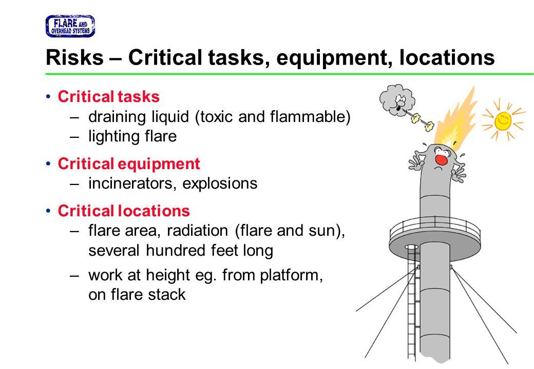 Risks – Critical tasks, equipment, locations