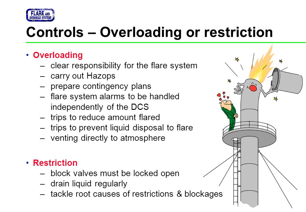 Controls – Overloading or restriction