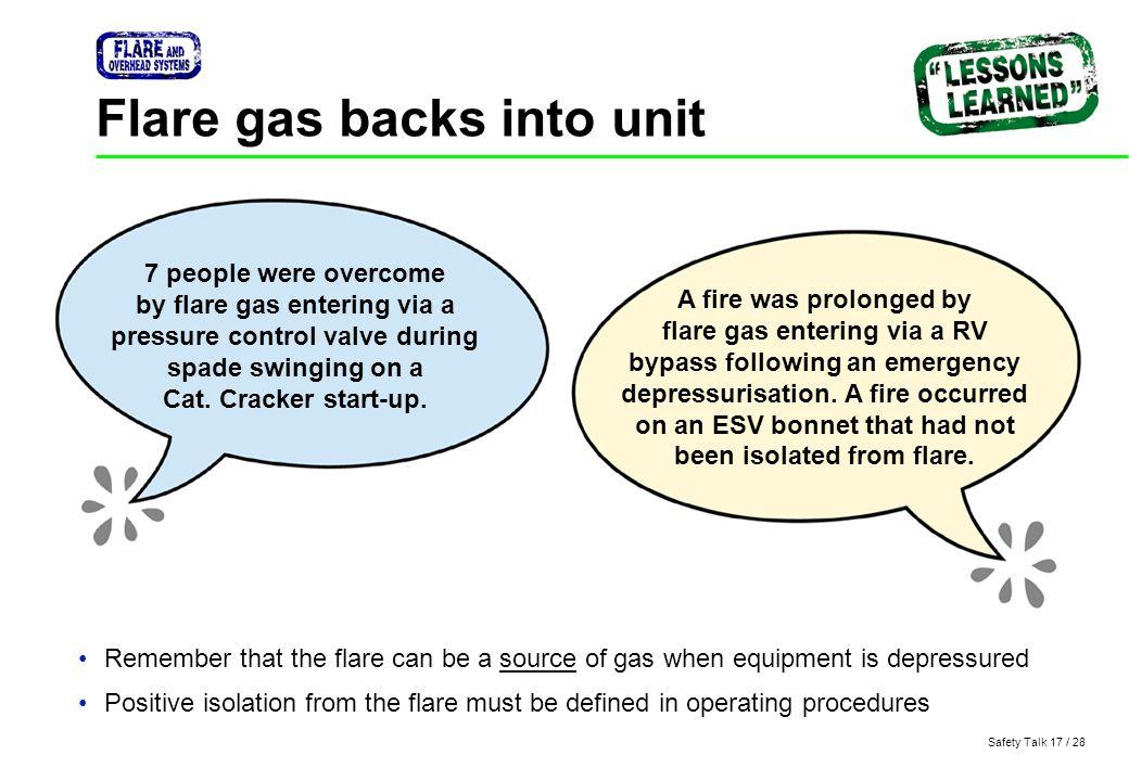 Flare gas backs into unit