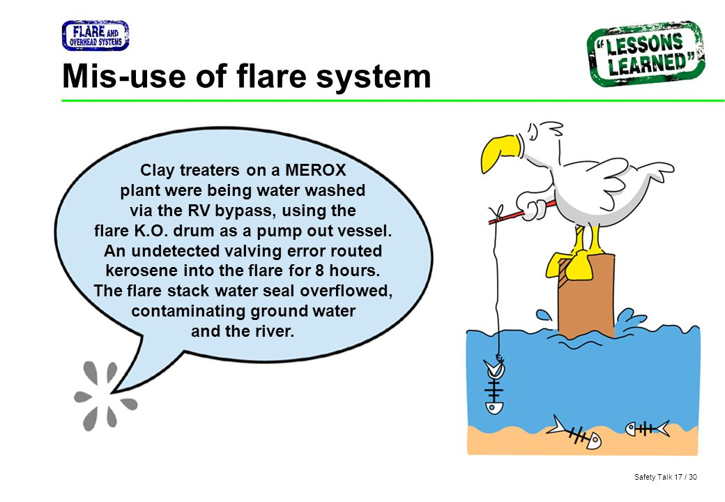 Mis-use of flare system