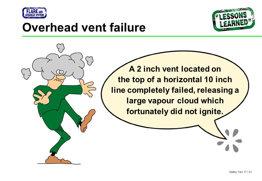 Overhead vent failure