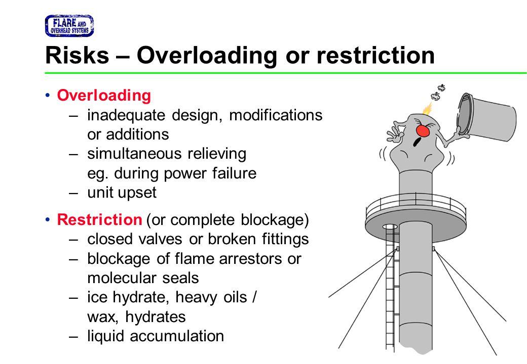 Risks – Overloading or restriction
