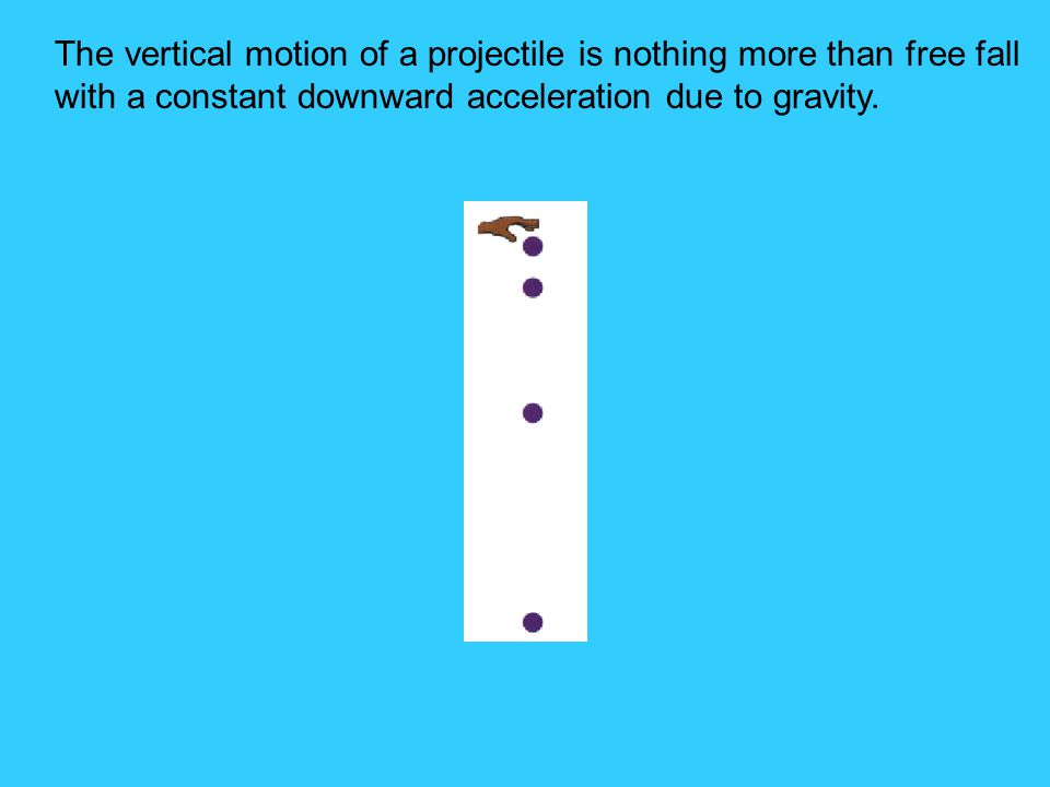 The vertical motion of a projectile is nothing more than free fall