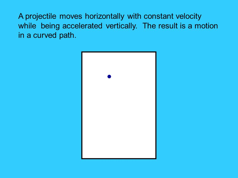 A projectile moves horizontally with constant velocity