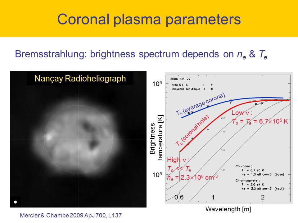 Coronal plasma parameters