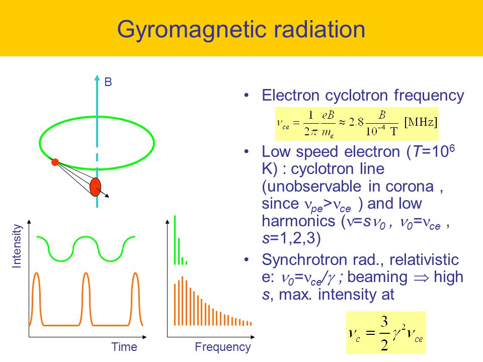 Gyromagnetic radiation