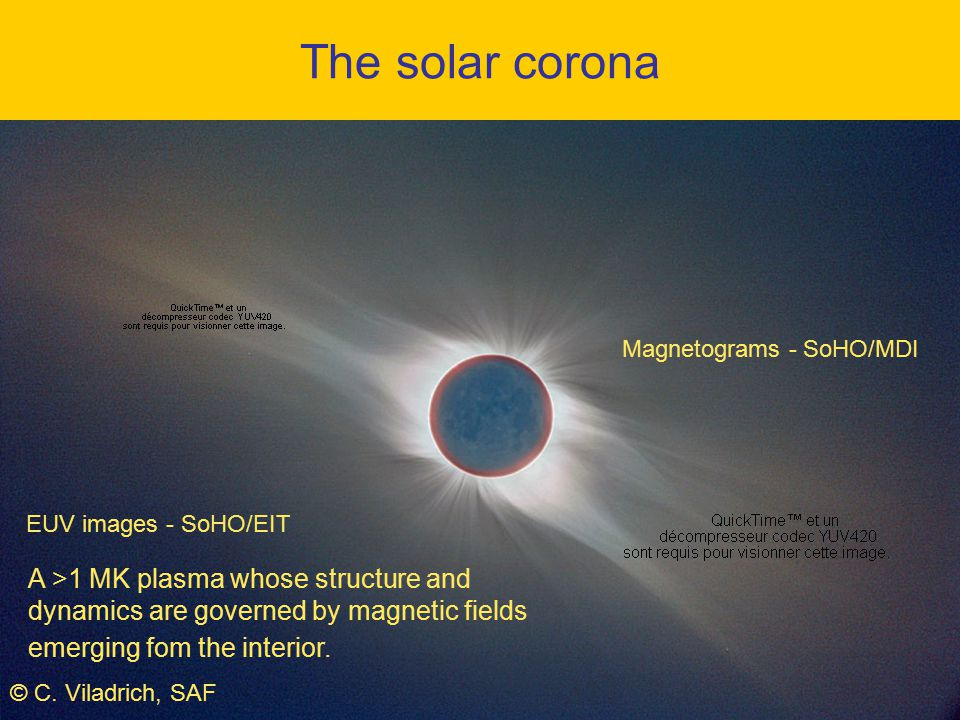 The solar corona Magnetograms - SoHO/MDI. EUV images - SoHO/EIT.