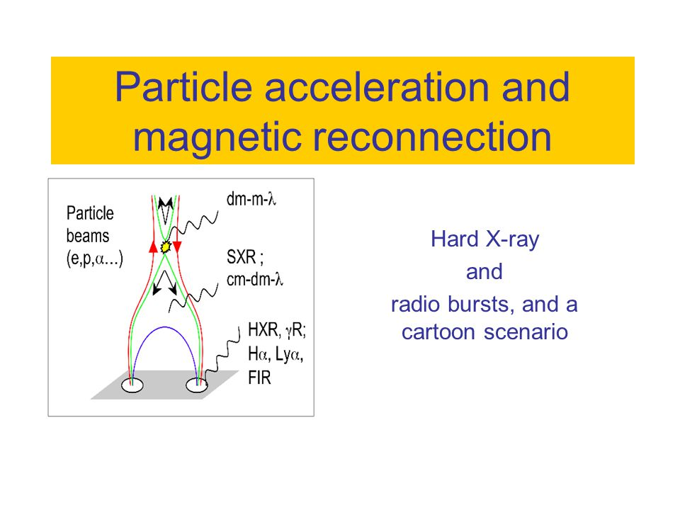 Particle acceleration and magnetic reconnection