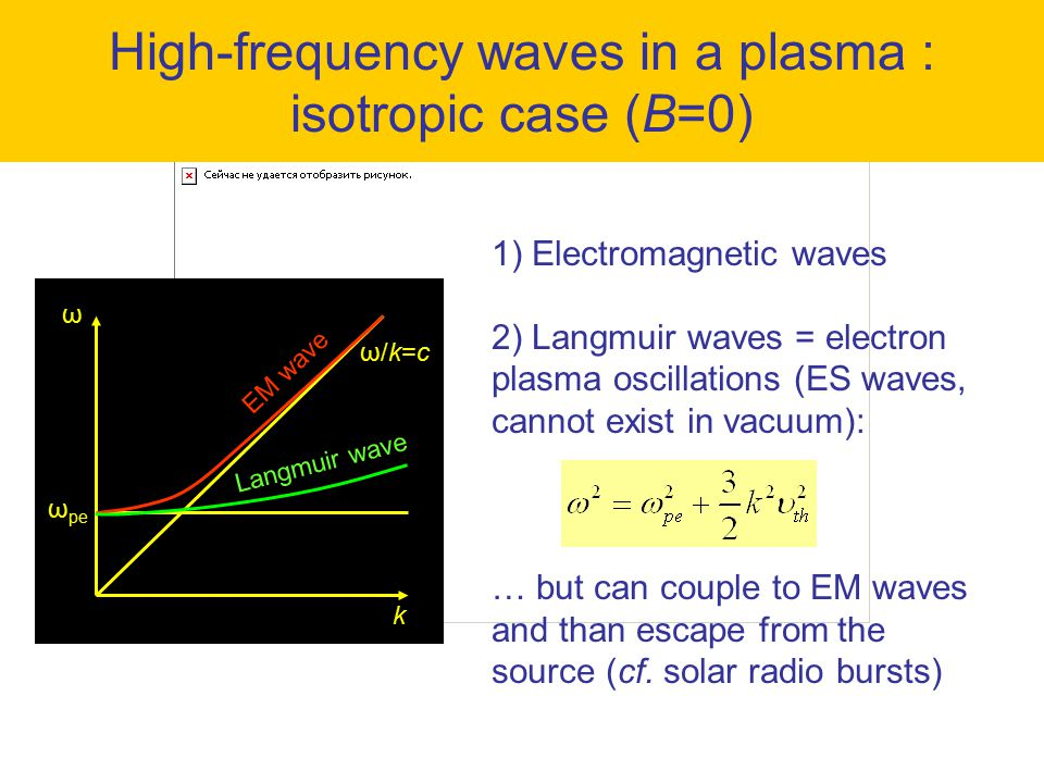 High-frequency waves in a plasma : isotropic case (B=0)