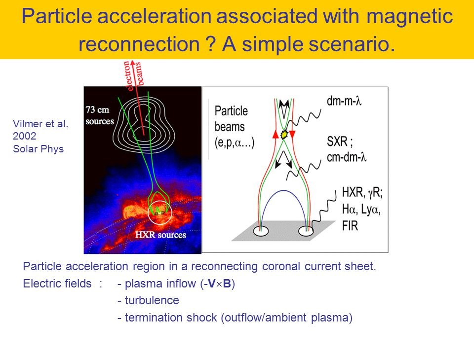 Particle acceleration associated with magnetic reconnection