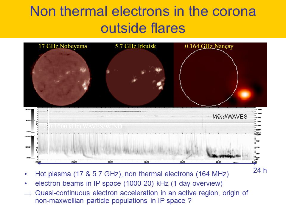 Non thermal electrons in the corona outside flares