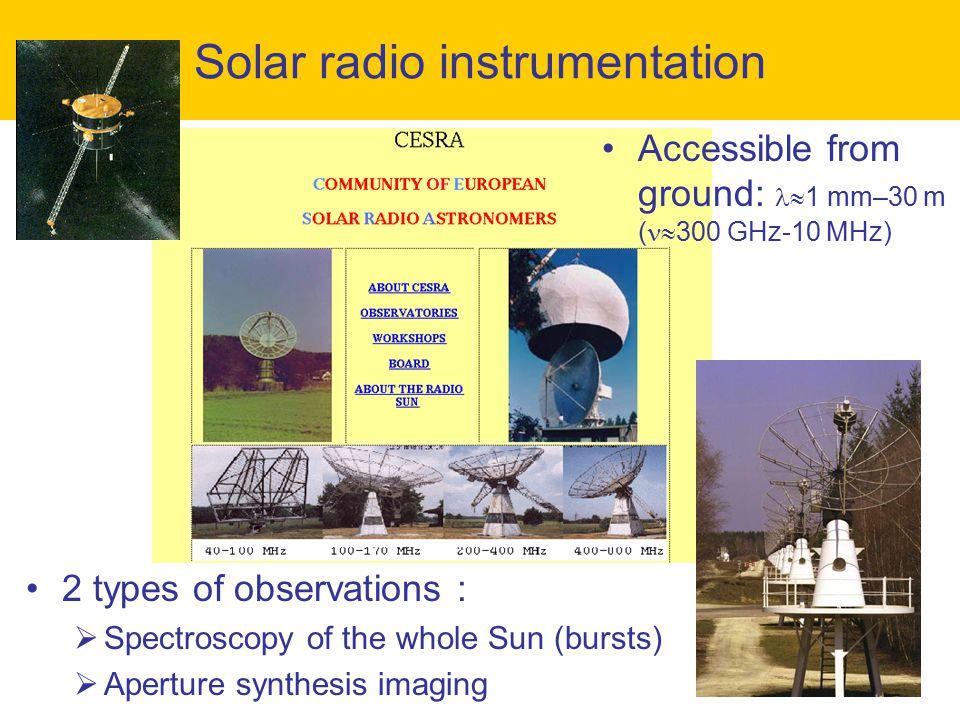 Solar radio instrumentation